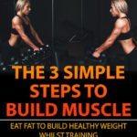 Ketogenic Muscle Meal Plan - 4 Weeks