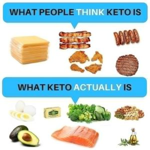 Ketogenic Diet Risks – How you can avoid them.