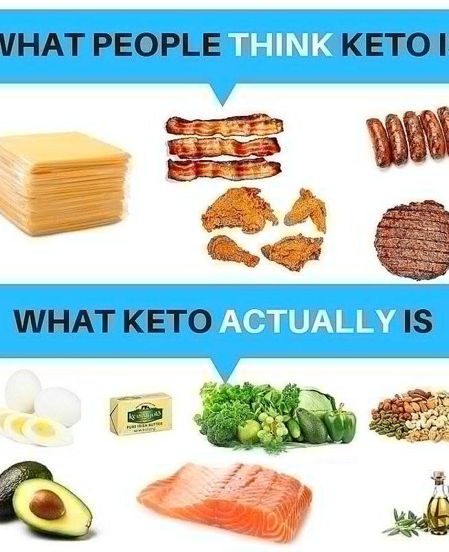 ketogenic diet risks