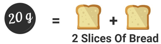 how many carbs in bread