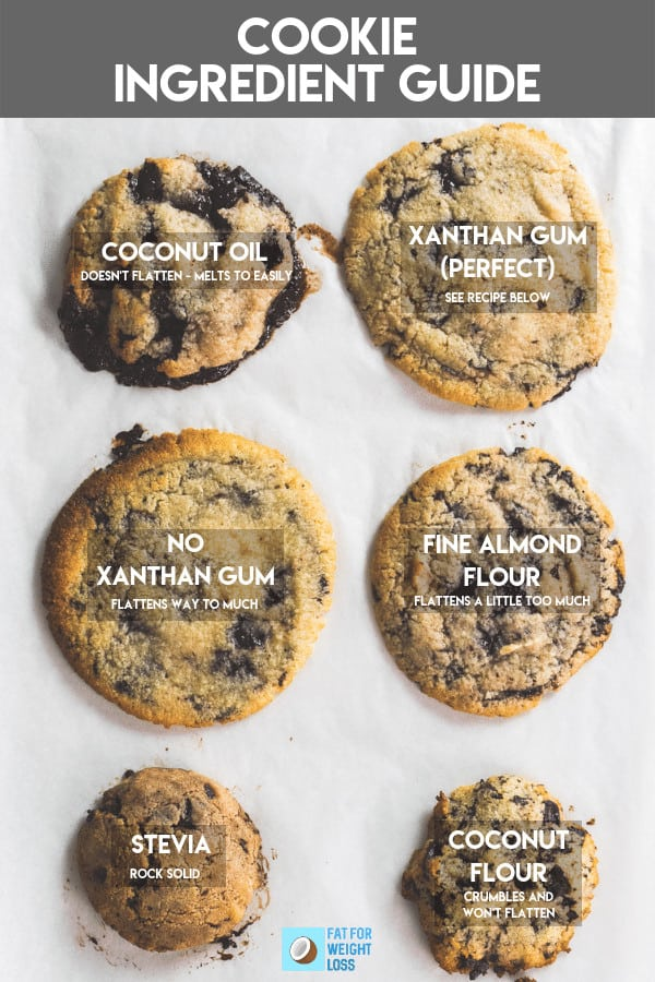 different types of chocolate chip cookies on parchment paper