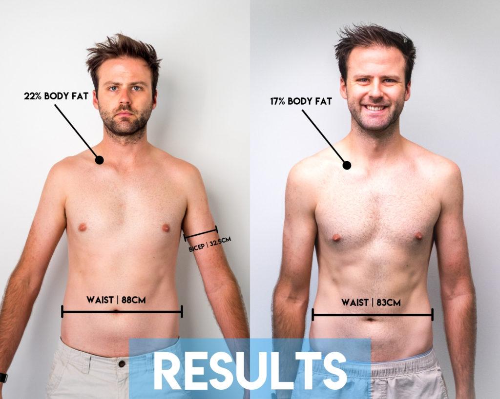 Losing 9% Body Fat in 9 Weeks By Modifying Fat Intake