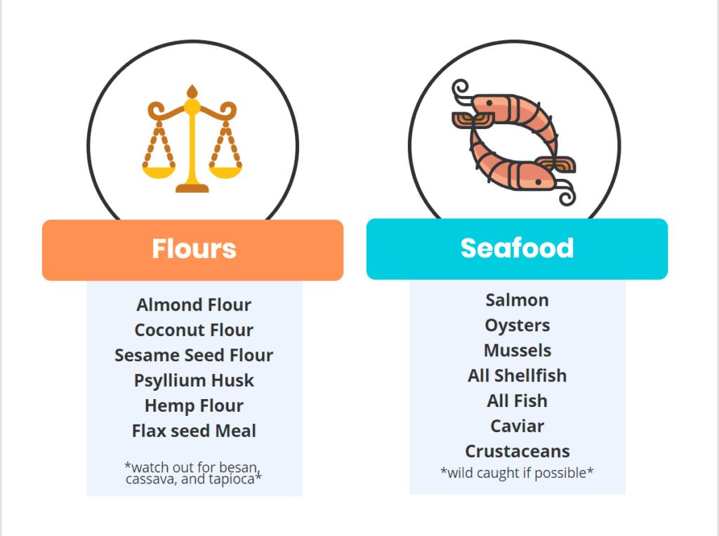 keto flours and seafood list