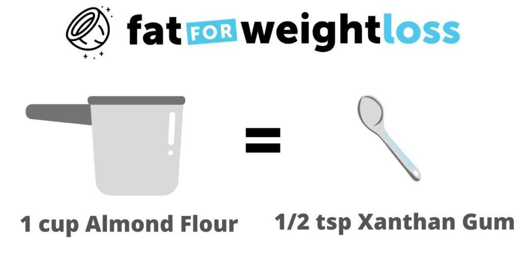 almond flour and xanthan gum