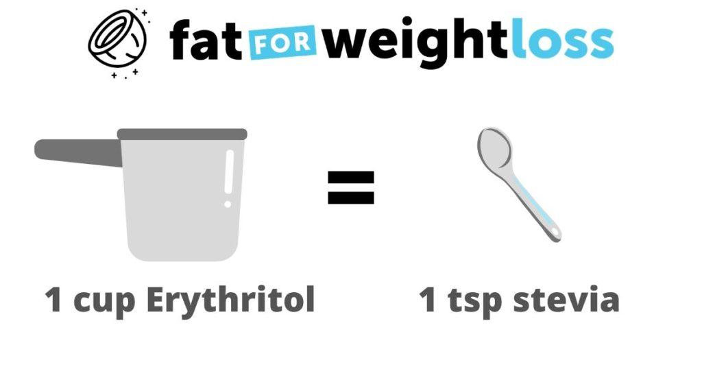 convert erythritol to stevia