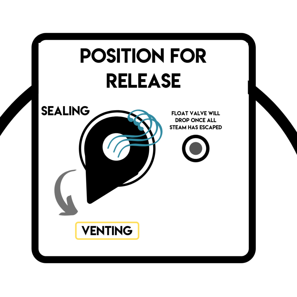 release valve cooking